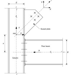 figure 2 bracing connections made directly to column [ 1200 x 1373 Pixel ]