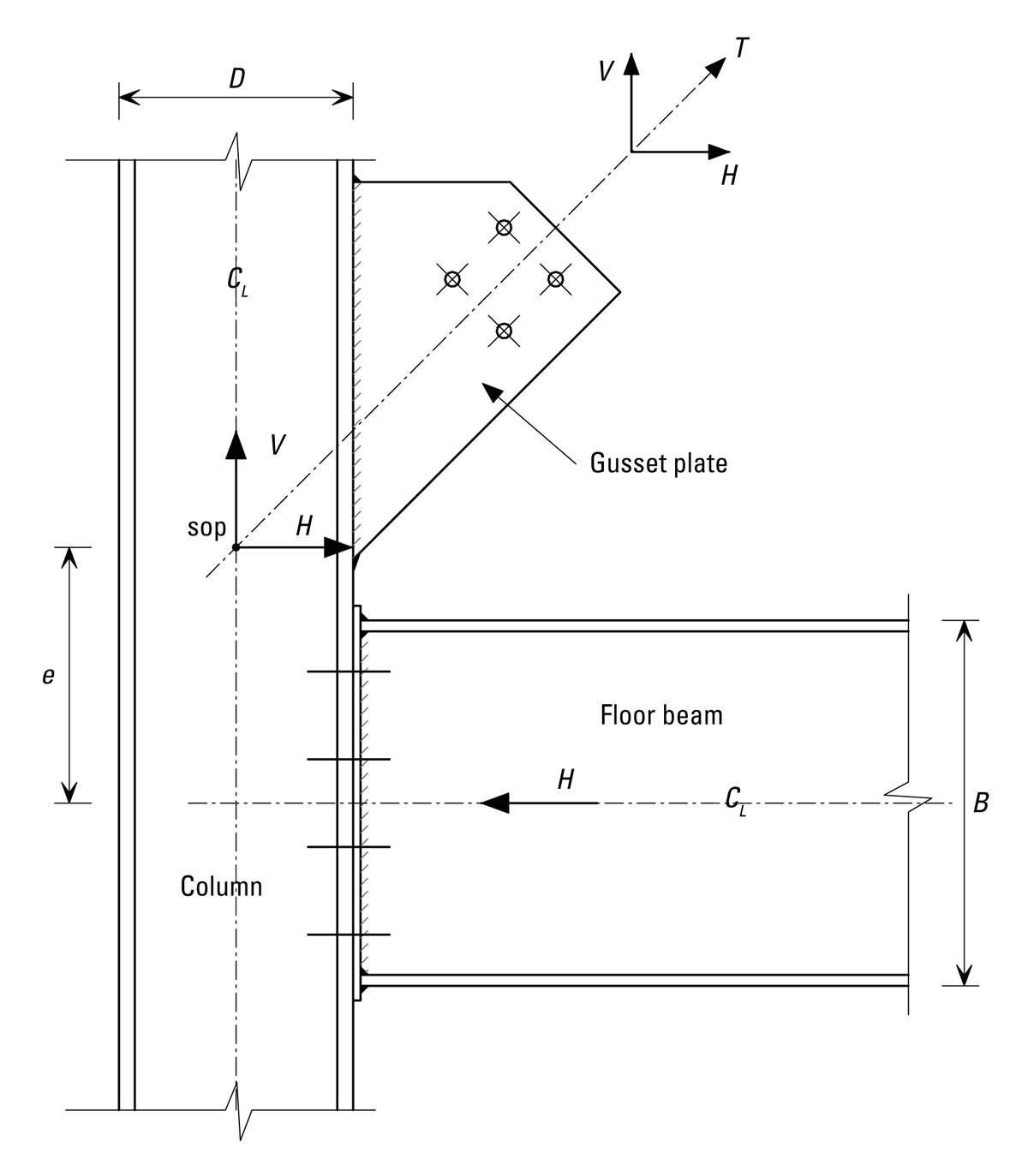 hight resolution of figure 2 bracing connections made directly to column