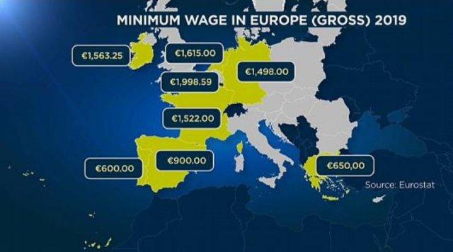 Avrupa'da en düşük asgari ücret rakamları