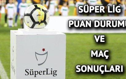 Spor Toto Süper Lig 10.Hafta Maç Sonuçları ve Puan Durumu