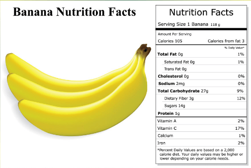 Nutrition Facts Calories in Frozen Chocolate Covered Banana