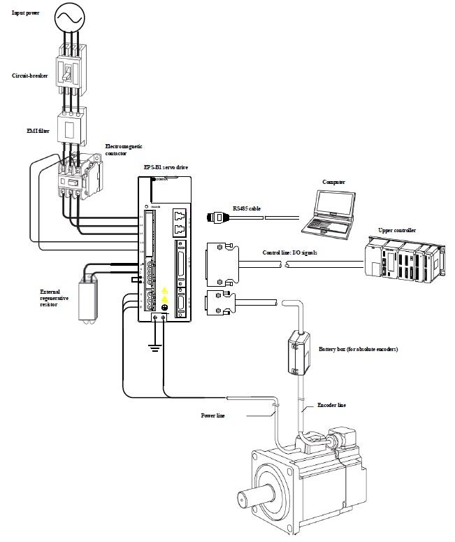 Newtech Industrial Automation Pakistan|PLC|HMI|Inverters