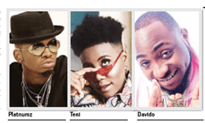 Diamond Platnumz, Davido, Teniola, others top Afrima 2019 nominees' list