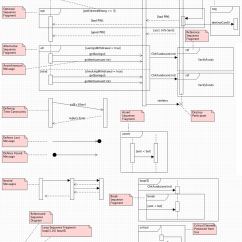 How To Make A Uml Diagram Java Vdo Marine Tachometer Wiring Sequence Cheat Sheet - New Think Tank