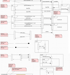 sequence diagram cheat sheet [ 1100 x 1942 Pixel ]