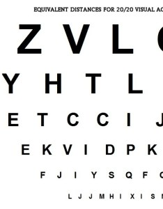 Snellen chart iphone also newtimesvision innovative solutions to rh