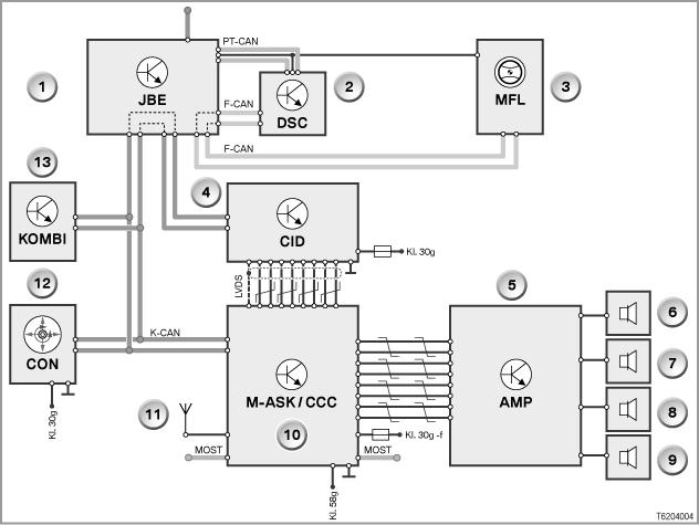 2007 Bmw 335 Fuse Box Diagram. Bmw. Auto Fuse Box Diagram