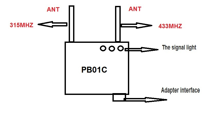 315/433.92mhz car remote control blocker jammer--Cellphone