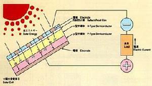 光電效應:定律定義,研究歷史,十九世紀,二十世紀,數學推導,光電效應原文,方程,效_中文百科全書