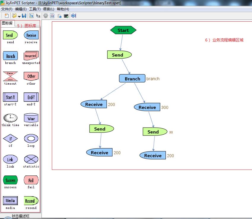 kylinPET:kylinPET性能測試工具介紹.界面瀏覽.架構介紹.功能特性._中文百科全書
