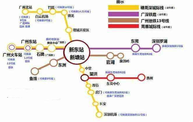 廣深鐵路:歷史沿革,線路站點,設計參數,沿線車站,線路走向,運營情況,運營歷程,客_中文百科全書