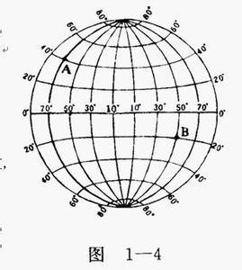 經緯度:讀音,緯線,經線,經度,海拔,緯度,表示及轉換,發展歷史,線面角,經緯分度_中文百科全書