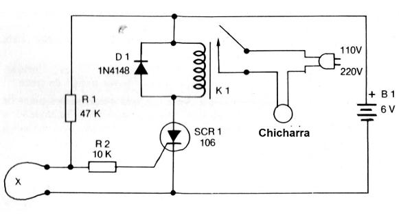 Alarma (ART403S)