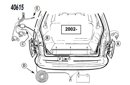 Ford F-Series Super Duty (2002-2004) 4-Way Flat Vehicle