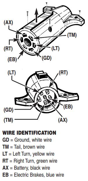7-Way RV Blade to 6-Way Round, Center Pin Electric Brake
