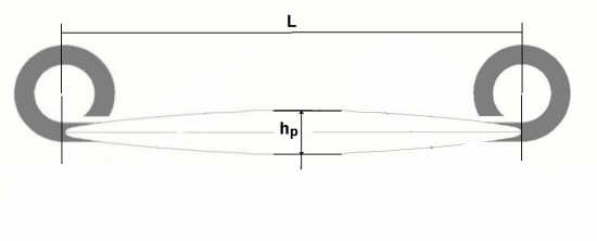 parabolictapering