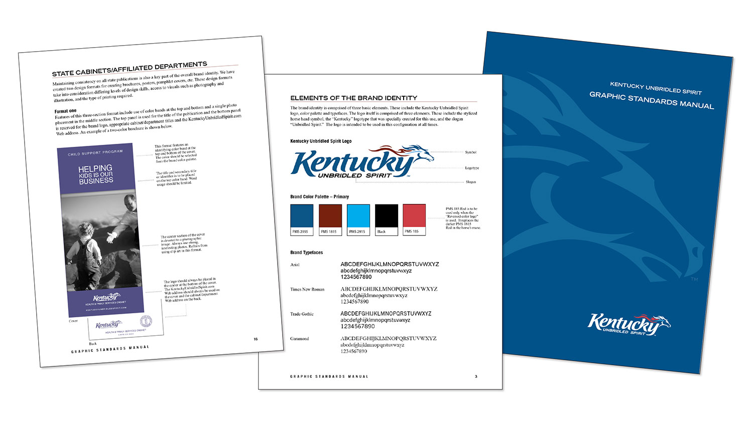 State of Kentucky Branding