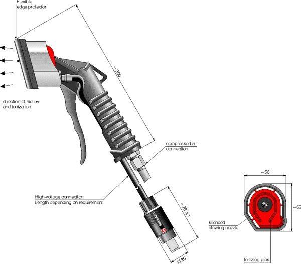Ion air gun dimension
