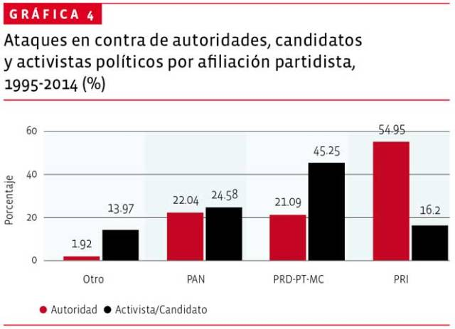 02-municipios-grafica-04