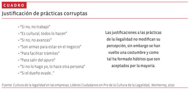01-corrupcion-cuadro
