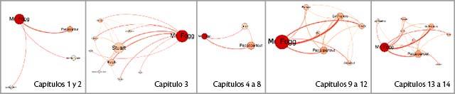 redes-5