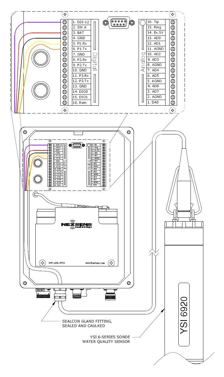 2wire Rs485 Wiring Diagram RS-422 Wiring-Diagram ~ Elsavadorla