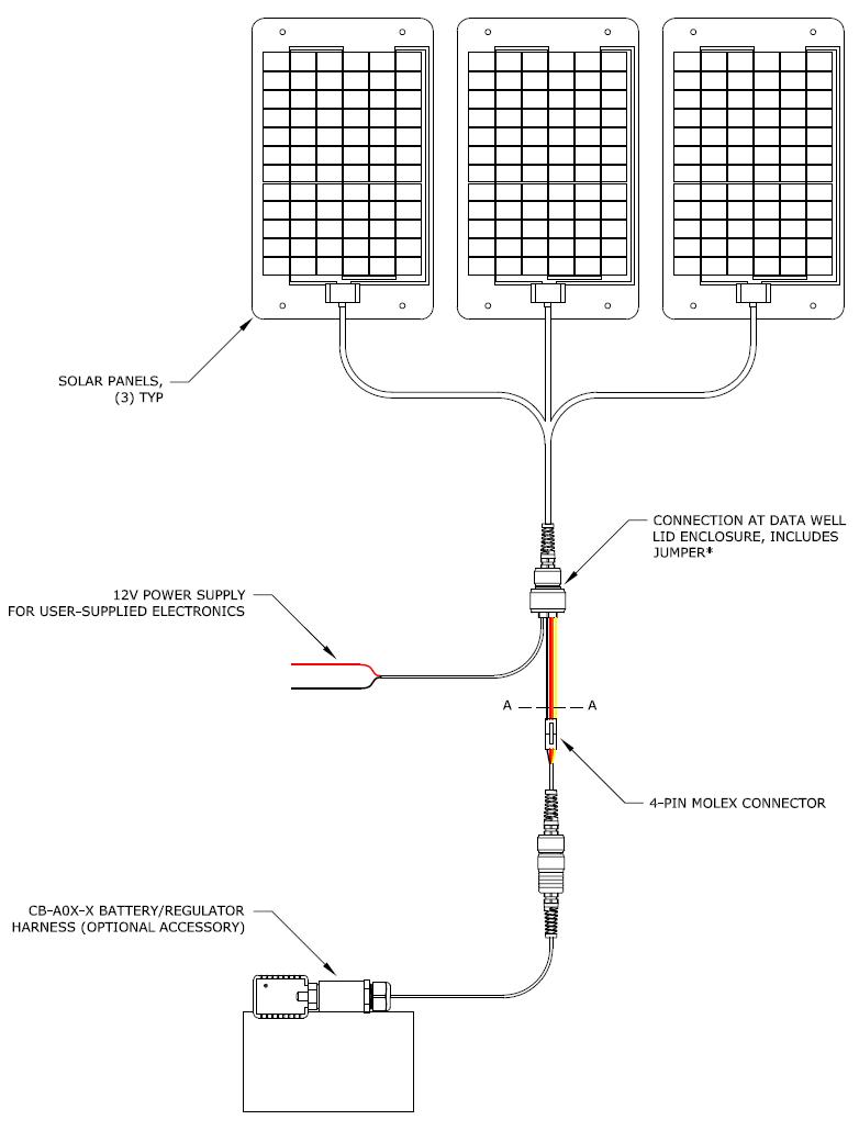 medium resolution of cb buoy