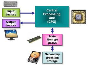 computer_component_image