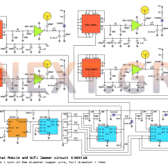 Mobile Block Diagram Circuit Sub Wiring Diagrams Car Audio 3g