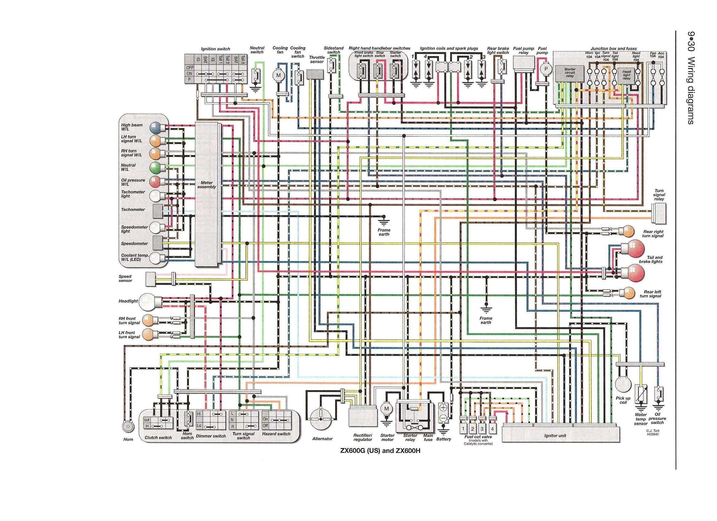 2006 Kawasaki Zx6r Wiring   Wiring Diagram on