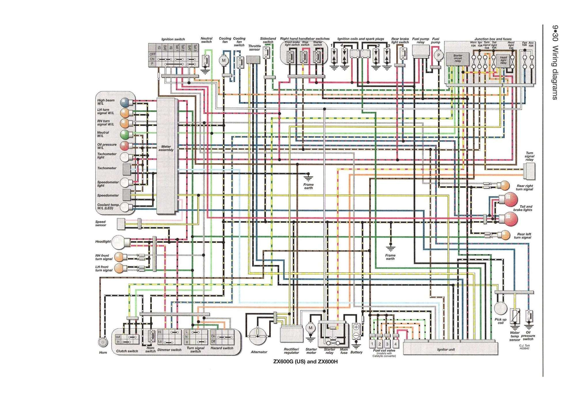 hight resolution of zx10 wiring diagram schema wiring diagram