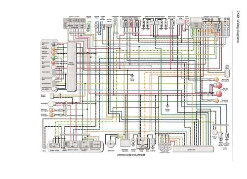 small resolution of zx10 wiring diagram schema wiring diagram