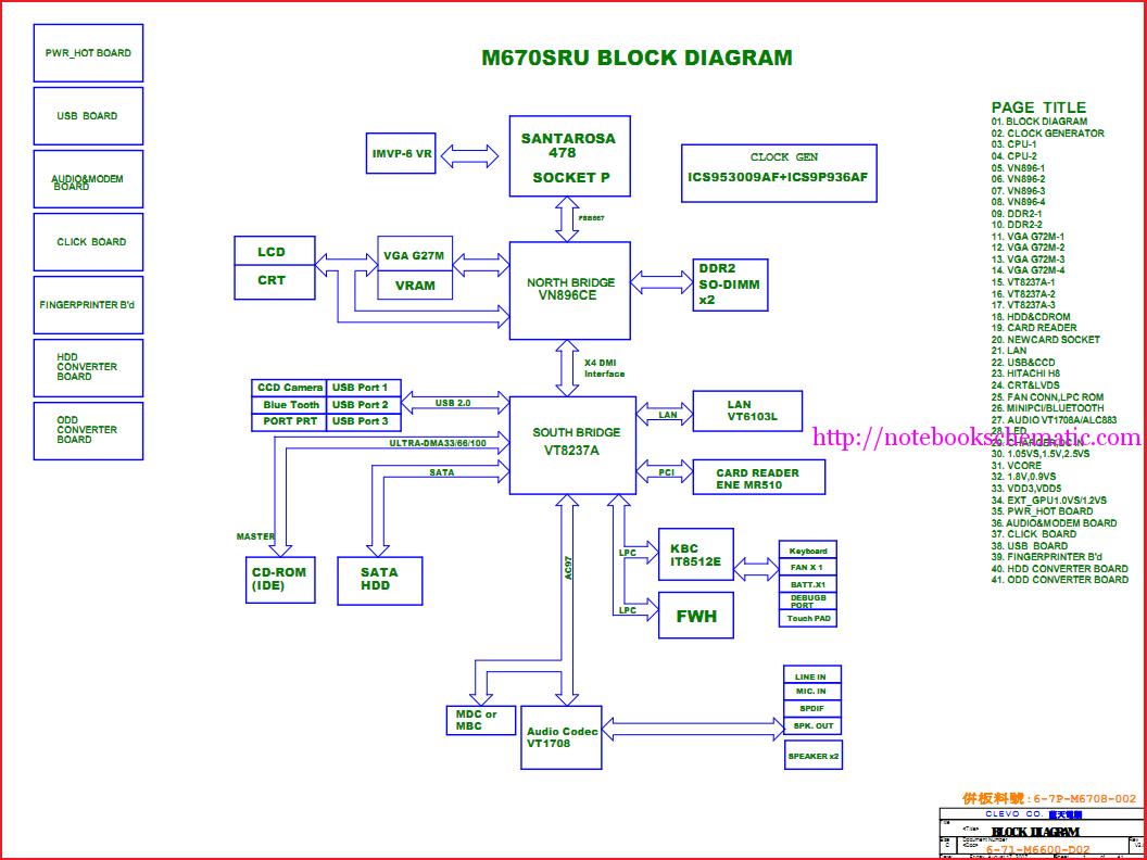 hight resolution of laptop notebook schematic