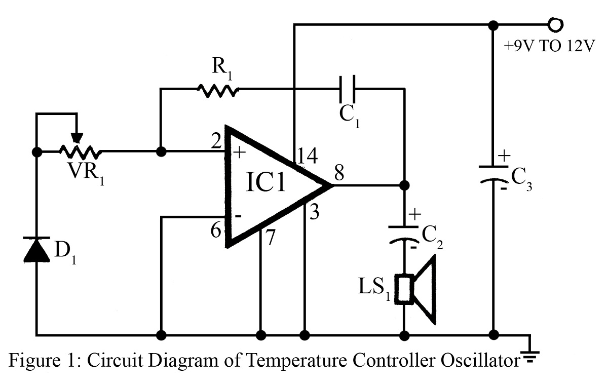 Temperature controlled oscillator under Repository