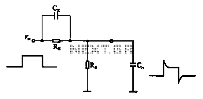 Accelerate the role of capacitance under Other Circuits
