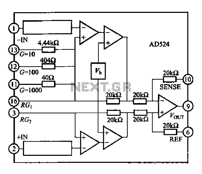 Functional Block Diagram for AD524 pin and internal