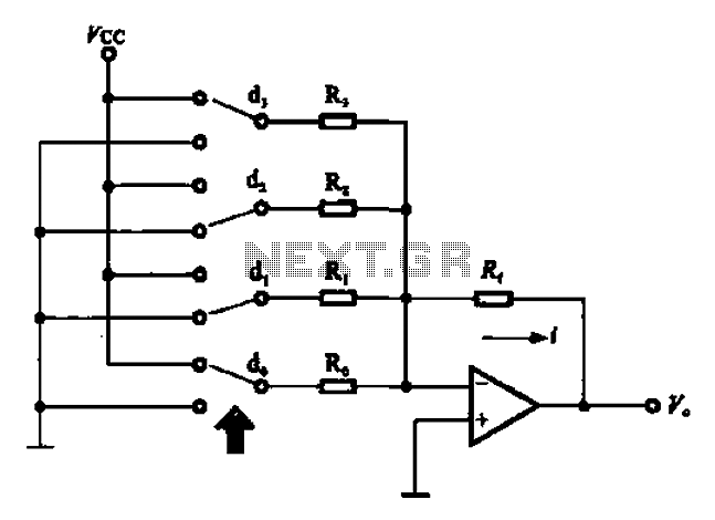 The basic structure of the DA converter under Digital to