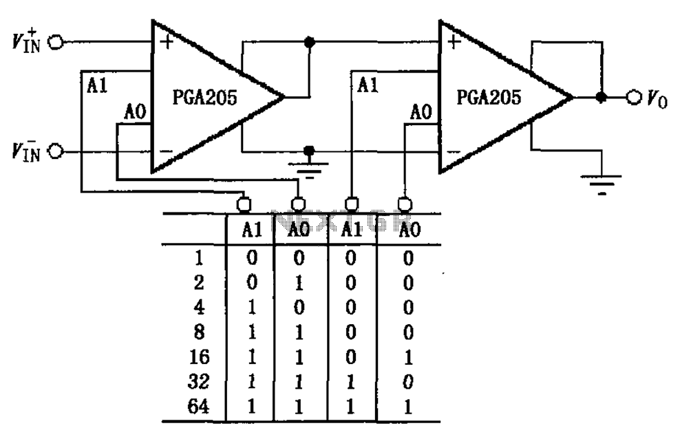 Binary gain step circuit diagram by the PGA205 under Other