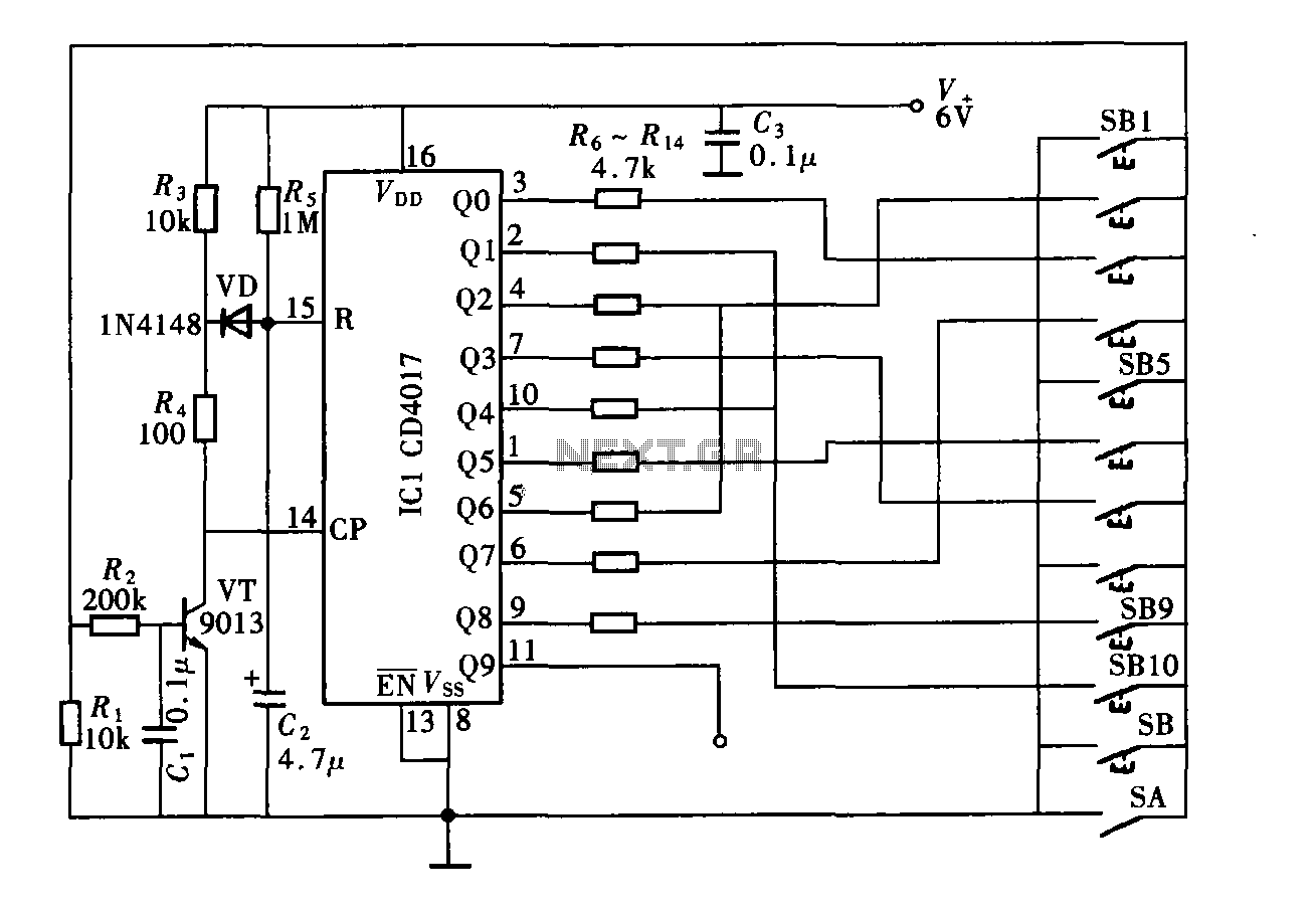 Nine Digit Password Composed Of The Controller Circuit