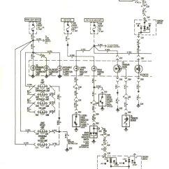Jeep Cj7 Dash Wiring Diagram Lace Sensor Pickups Cj Light Library