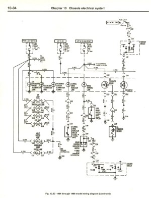 Cj7 Headlight Switch Wiring Diagram | Online Wiring Diagram