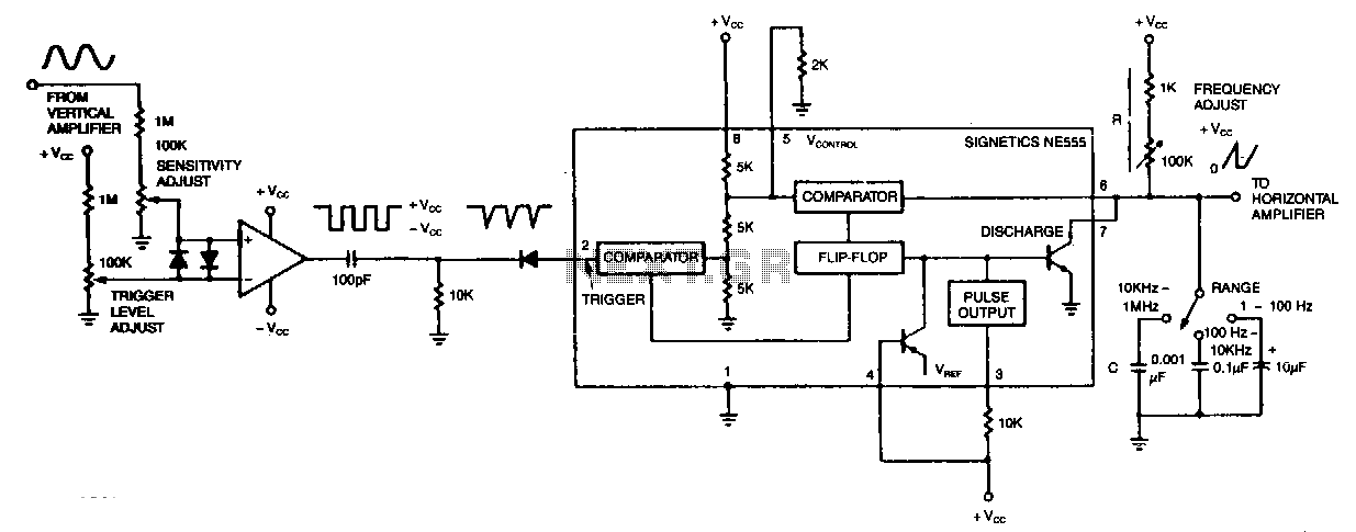 Oscilloscope triggered sweep circuit under Meters Circuits