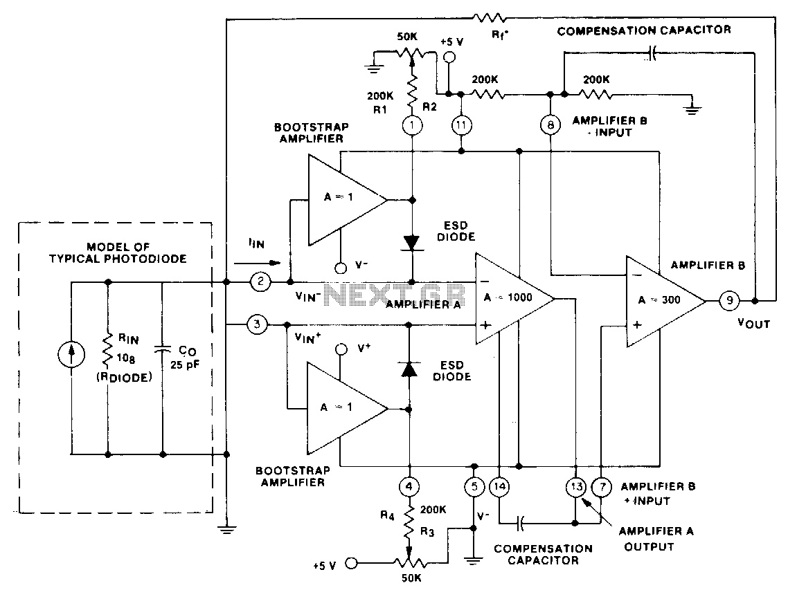 hight resolution of photodiode amplifier