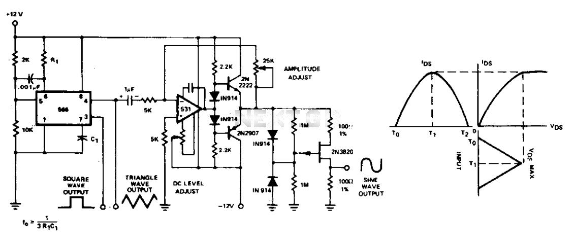 Triangle-to-sine converters under Sine to Square Wave