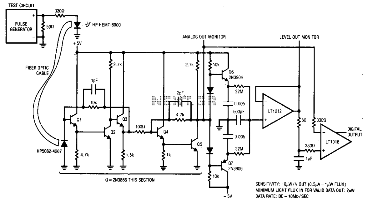 10 Mhz fiberoptic receiver under RF Receiver Circuits