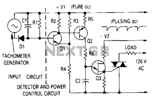 > meter counter > meters > motor control with tachometer