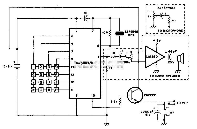Télécharger DTMF Dial