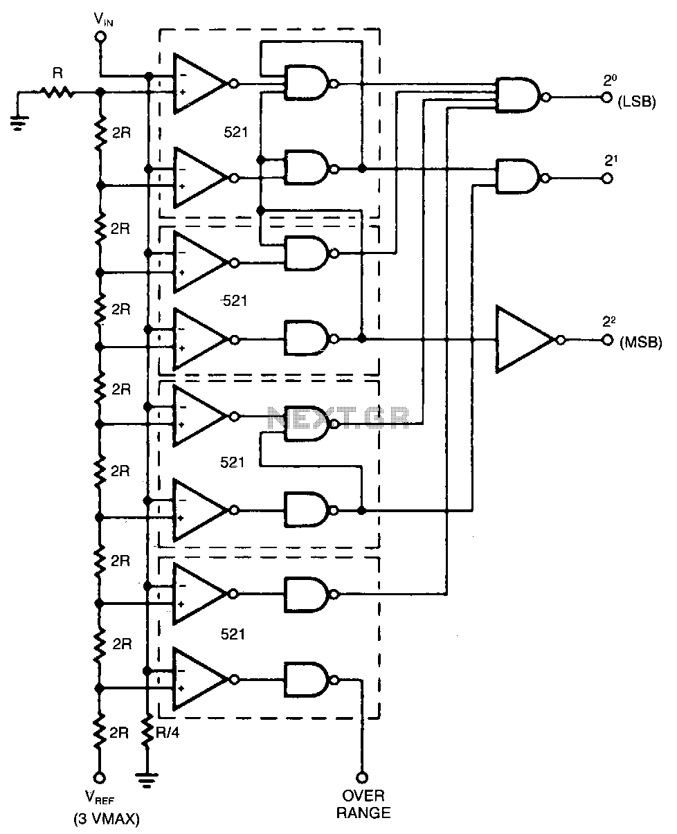 hight resolution of adc