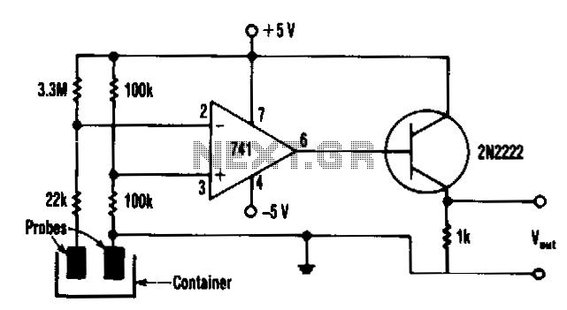 > sens detectors > liquid > liquid level monitor l13319