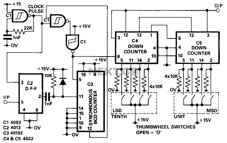 Non Integer Programmable Pulse Divider Under Varius